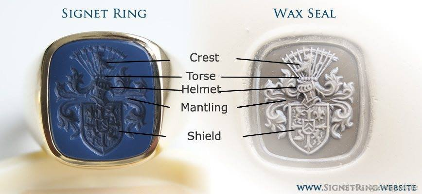Family crests signetring signet ring crest