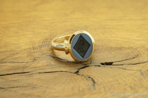 Ring rosegold destination australia