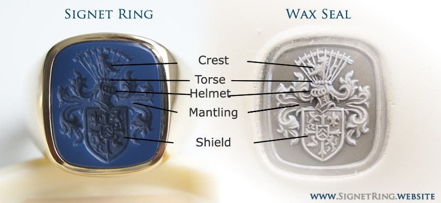 What does a signet ring cost